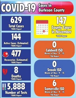 COVID-19 cases hit sheriff's office